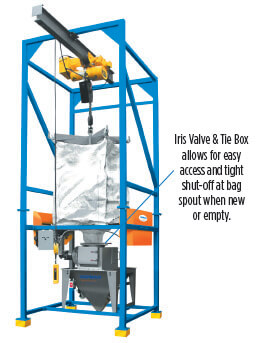 Hapman Bulk Bag Unloader with Iris Valve and Tie Box | Hapman.com