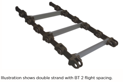 Illustration of double-strand drag chain with BT flights | Hapman.com
