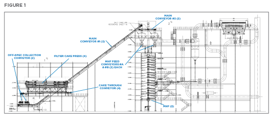 Hapman En-Masse Drag Chain Conveyor System Illustration | Hapman.com