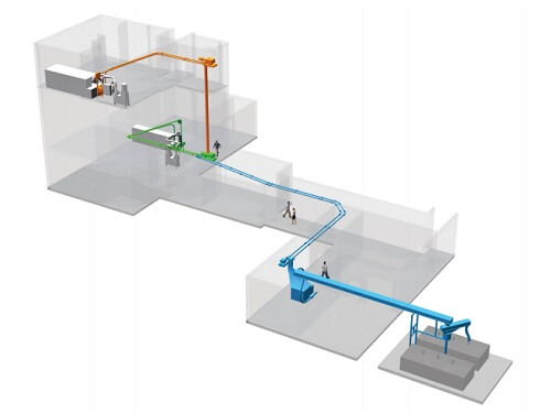 Illustration of multi-level Tubular Drag Conveying system for a research animal facility | Hapman.com