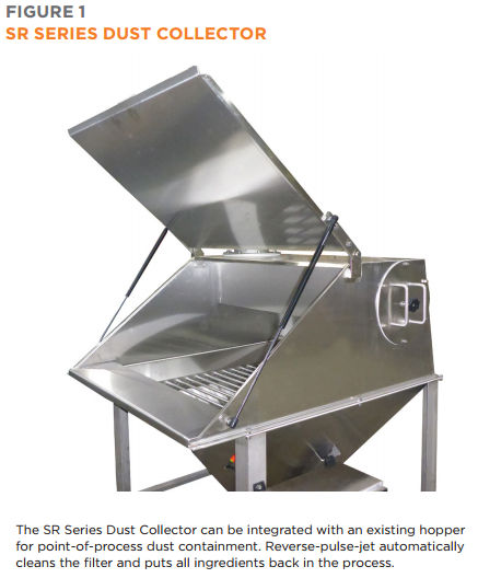 Hapman's SR Series Dust Collector | Hapman.com