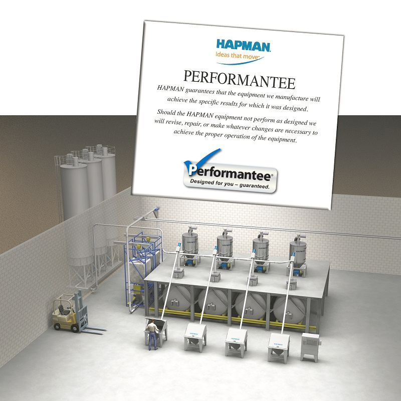 Hapman's Performantee Guarantee | Hapman.com