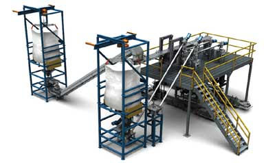 Filling System for Packaging Line | Hapman.com